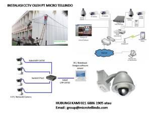 CCTV ONLINE